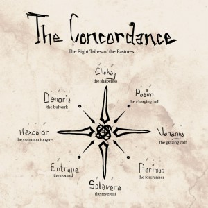 Eight Tribes of the Concordance